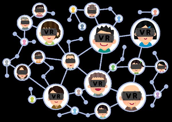 [VR空間で他人とコミュニケーションを取ることが出来るSNSを利用する人たちのイラスト]
